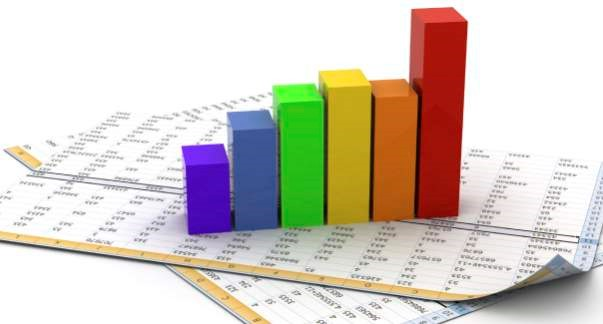 Bar Chart for Data Visualization